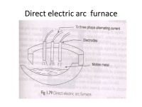 Annexure  I Cupola & Electric Furnaces - ppt video online ...