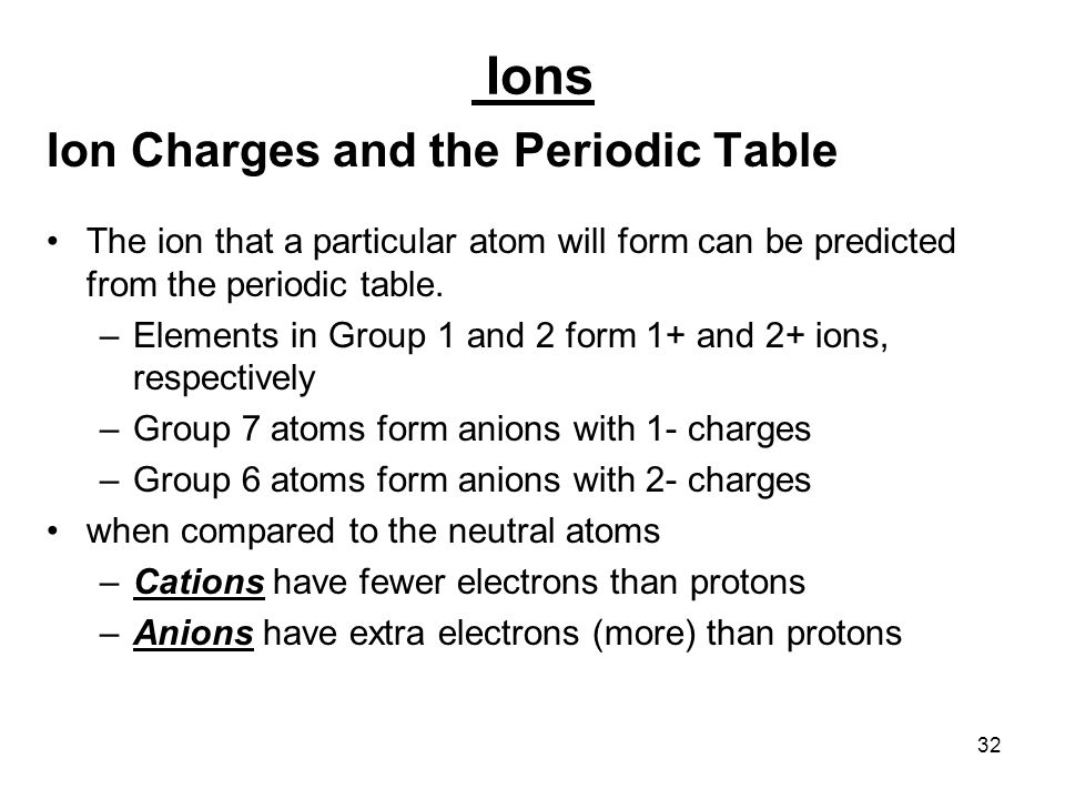 The Periodic Table The Periodic Table is used to organize the 114 - new periodic table of elements group 1a