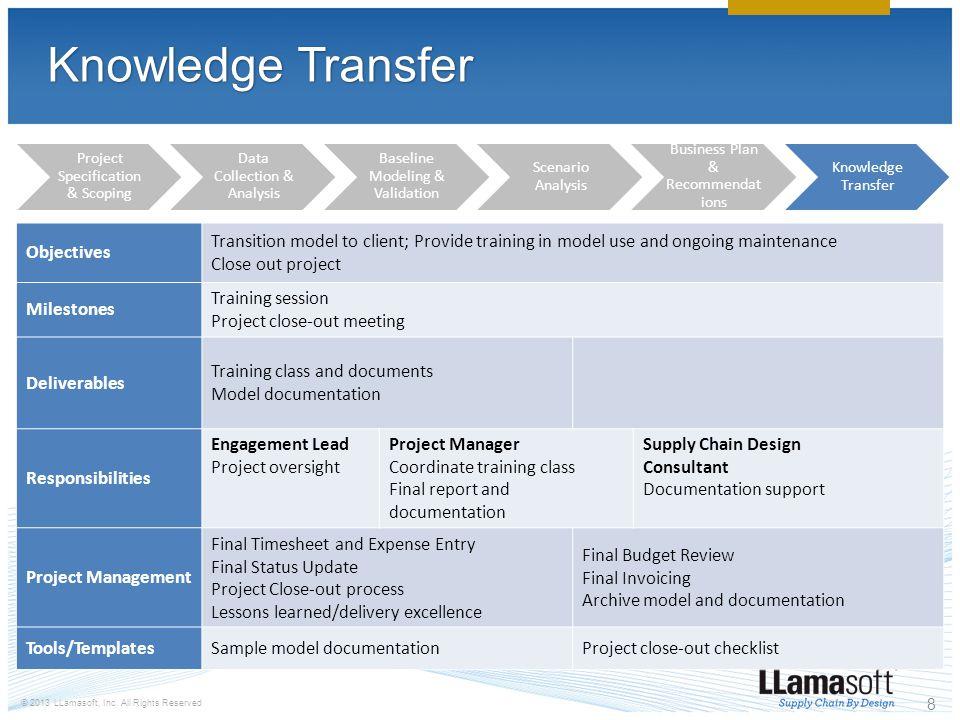 Knowledge Transfer Plan Template - Costumepartyrun