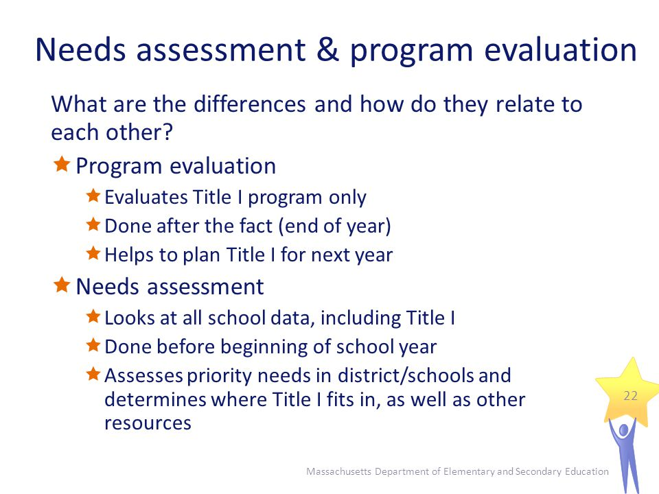 Title I Needs Assessment and Program Evaluation - ppt video online - Program Evaluation