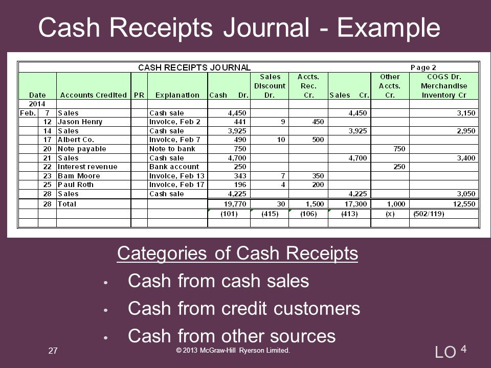 7 Accounting Information Systems CHAPTER - ppt video online download - examples of cash receipts