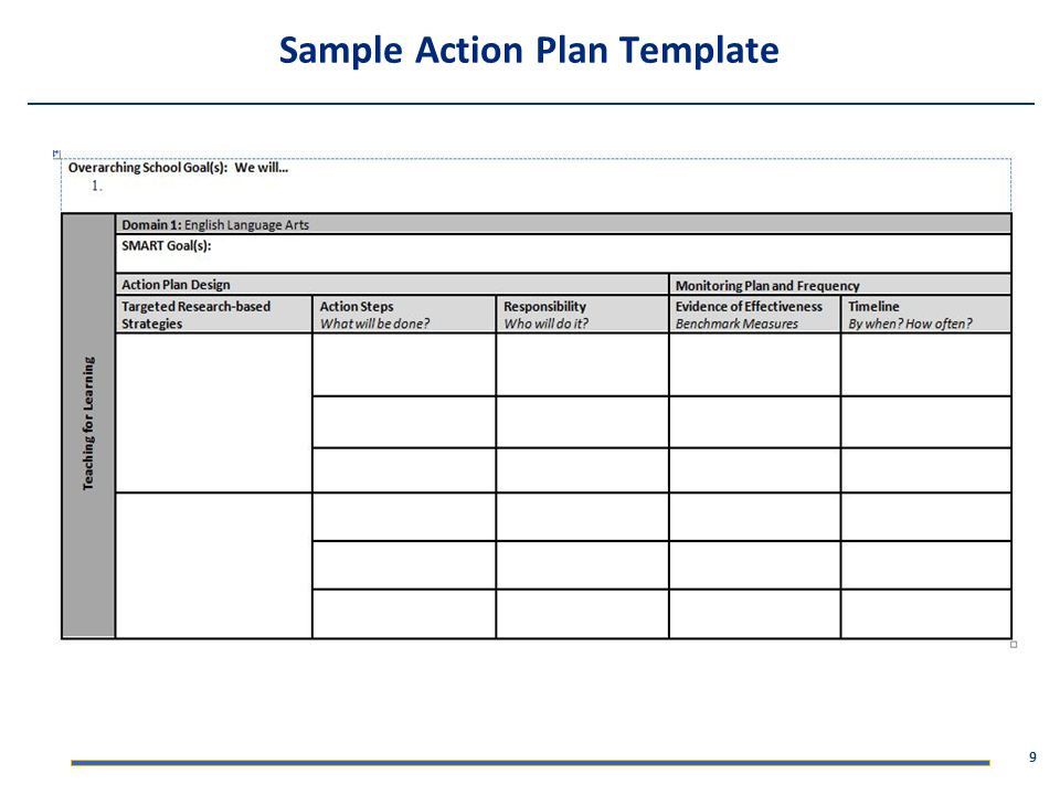 Top Result 60 New Diversity Action Plan Template Image 2017 Hzt6