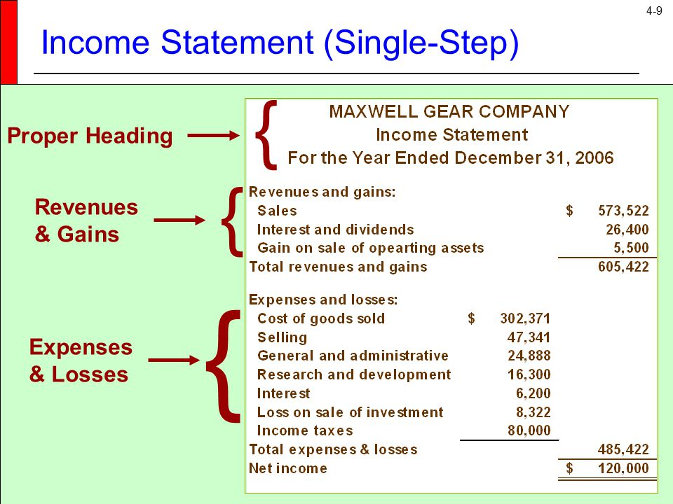 The Income Statement and Statement of Cash Flows - ppt download - proper income statement format