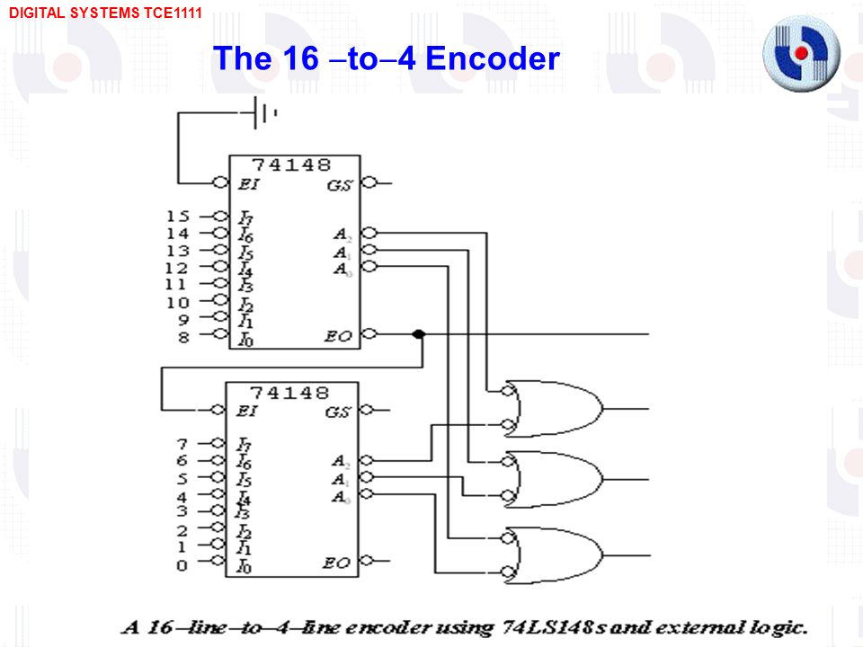 Logic Diagram Of 3 To 8 Decoder Auto Electrical Wiring Diagram