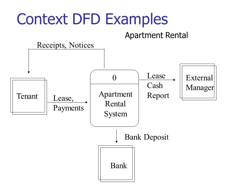 examples of rent receipts
