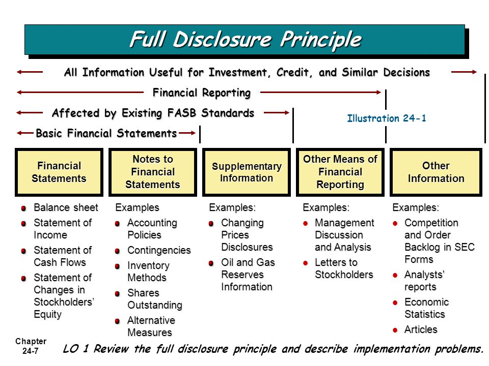 FULL DISCLOSURE IN FINANCIAL REPORTING - ppt video online download - examples of financial reports