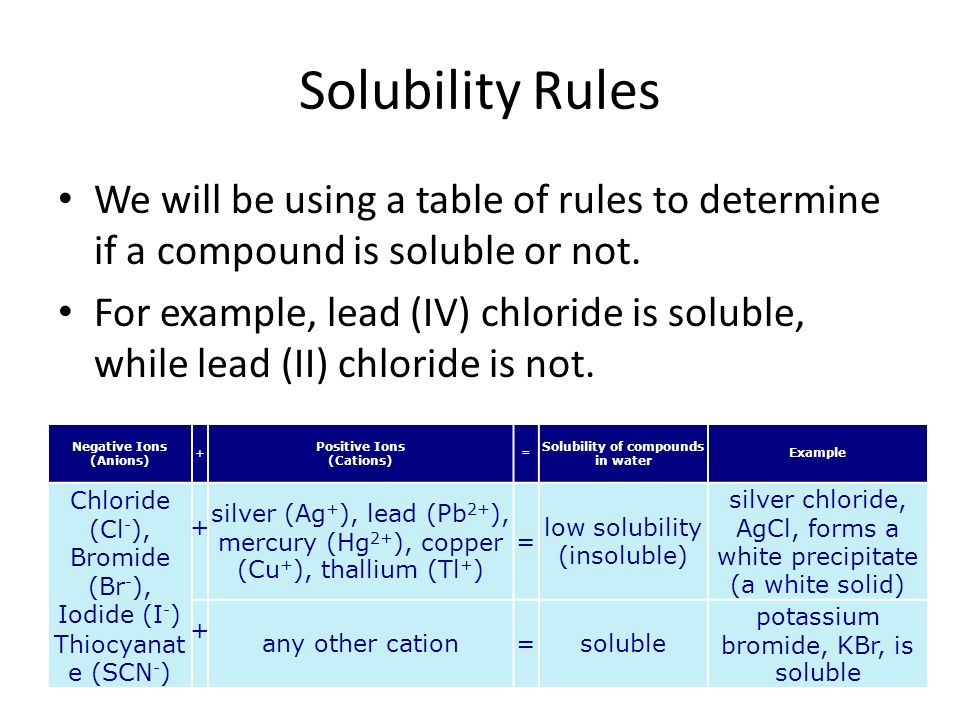 Unit 1 \u2013 Day 12 Solubility Rules - ppt download