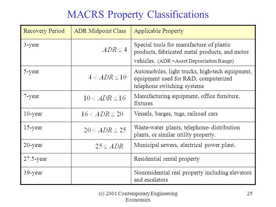 Macrs Depreciation TablesMACRS Depreciation Tables How To Calculate