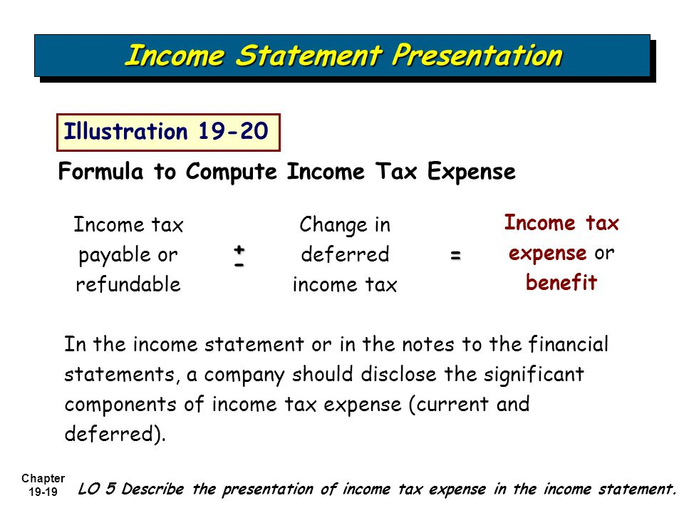 Components Of An Income Statement | kicksneakers.co