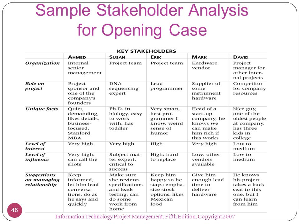 Stakeholder Analysis Example Gallery - example cover letter for resume - project stakeholder analysis template