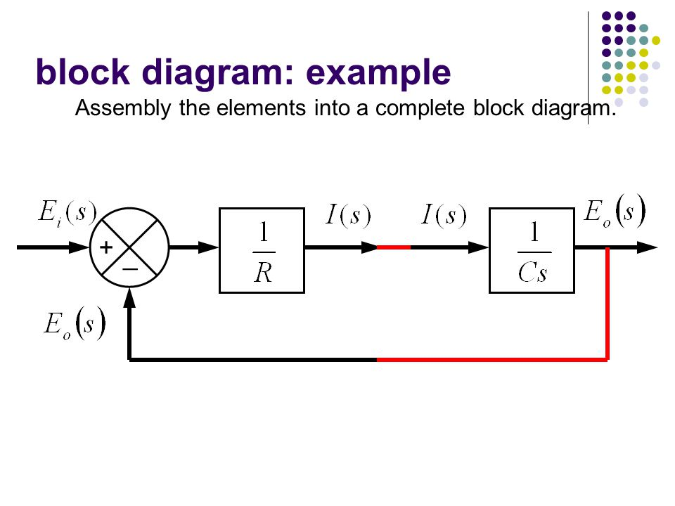 block diagram tutorial
