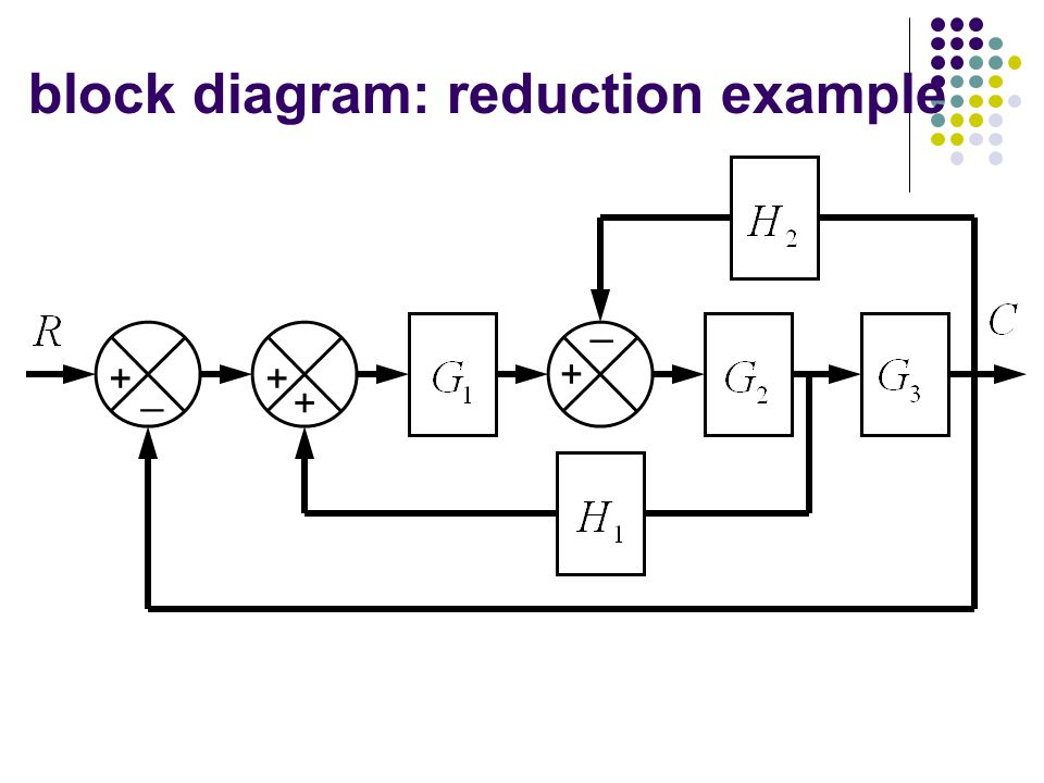 block diagram reduction example 6