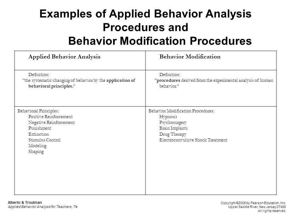 Behavior Analysis Samples Cost Behavior Analysis Mixed Costs