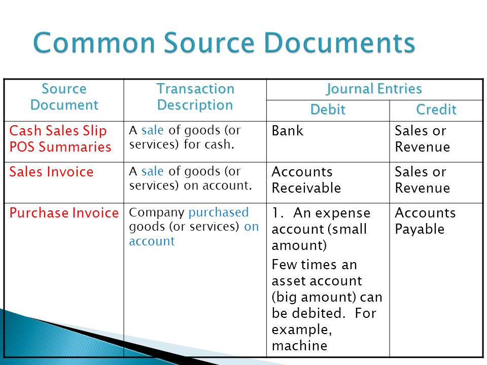 The Journal and Source Documents - ppt video online download - cash sales slip