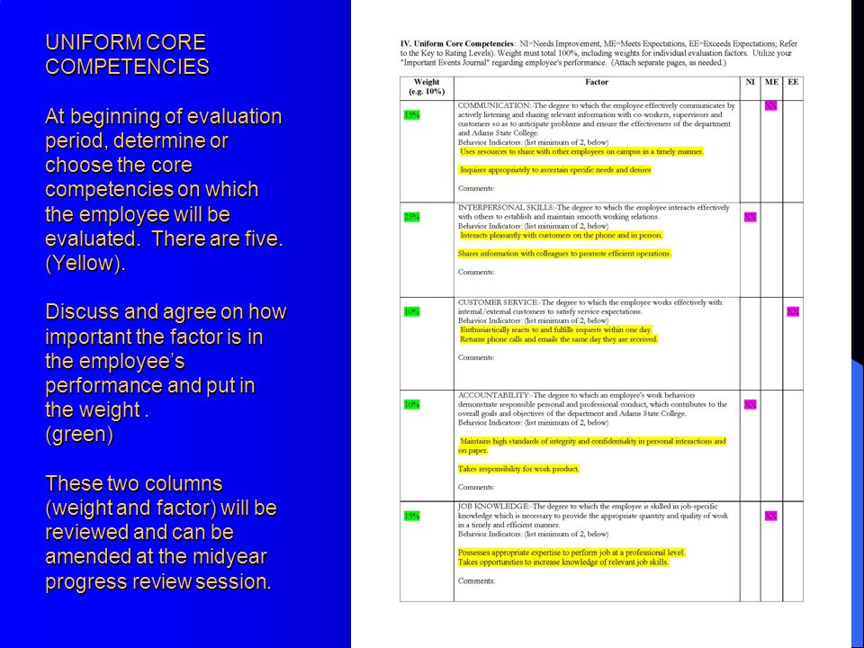 Performance Management - ppt download - conduct employee evaluations
