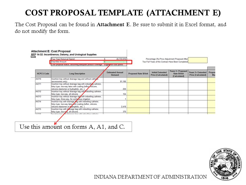 Cost Proposal Template Government Cost Proposal Gives A Brief - price proposal template