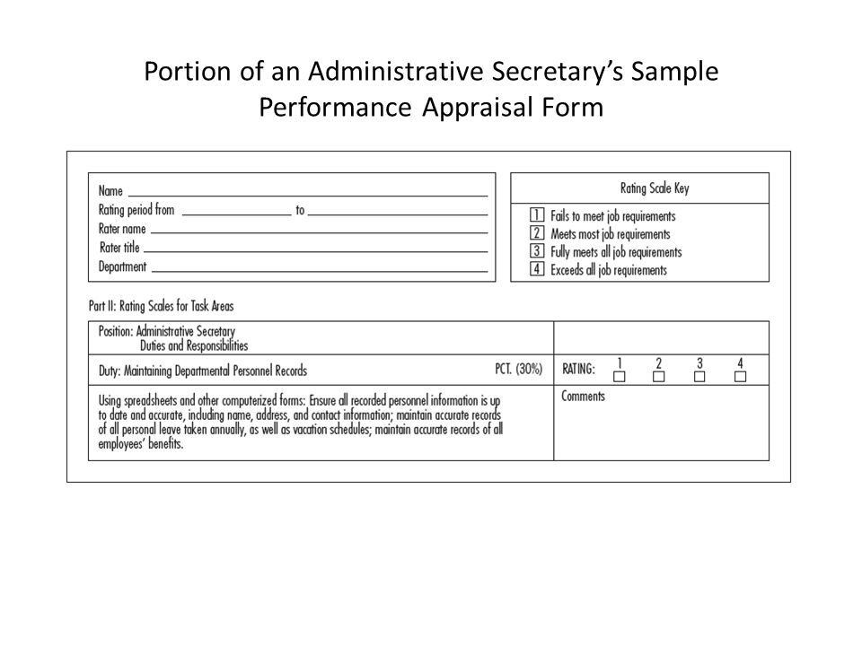 employee information form sample – Sample Performance Appraisal Forms