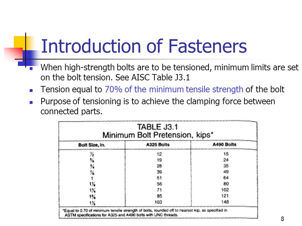 Aisc Manual 14th Edition A325 Strength - Wiring Library \u2022