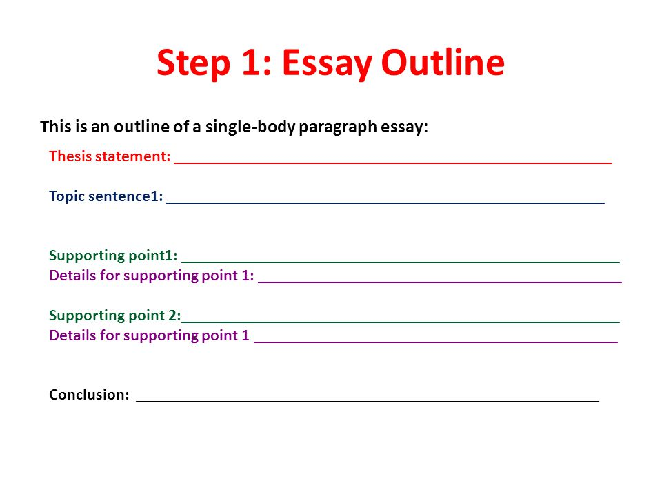 essay body remember the steps just like in writing a paragraph you - essay outline