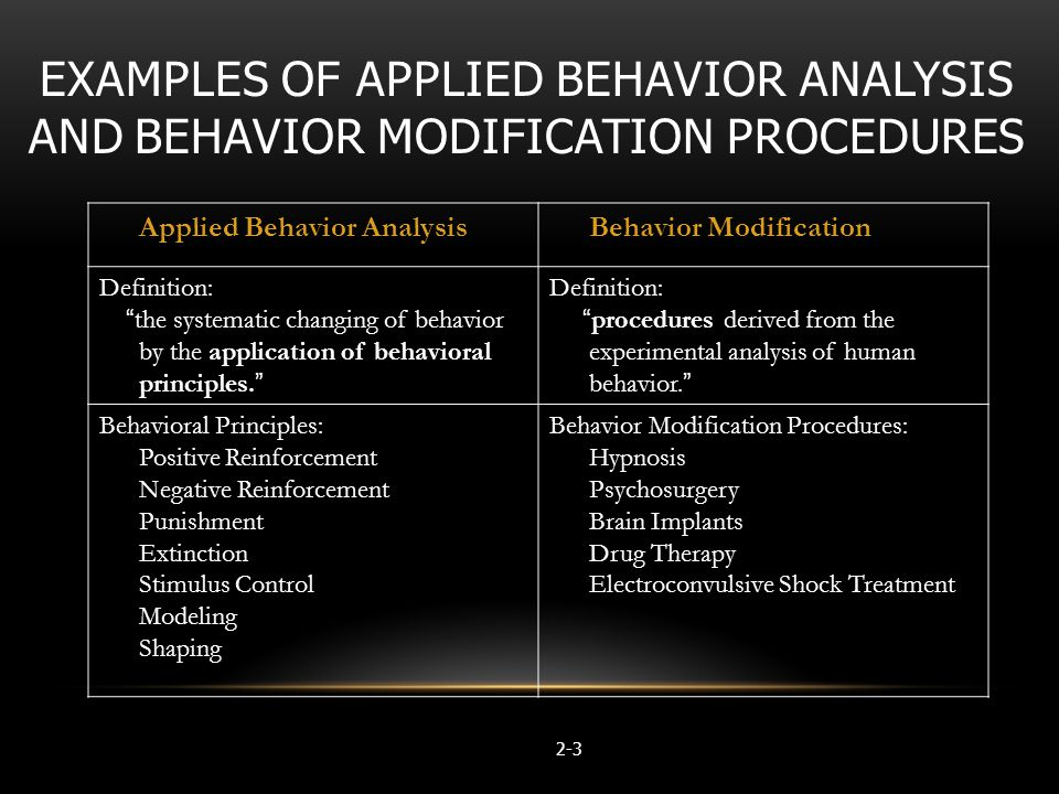 Nice ... Examples Roots Of Applied Behavior Analysis Chapter 1   Ppt Video  Online   What Is Behavior Analysis ...