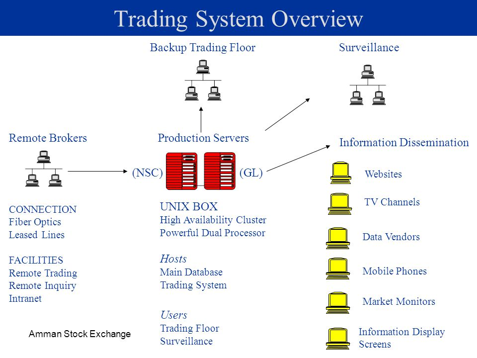 Tag  system - Page No1 « Get Binary Options Auto Trading Software