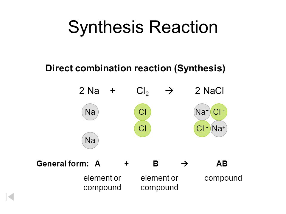 Chemical Equations  Reactions - ppt download - synthesis reaction