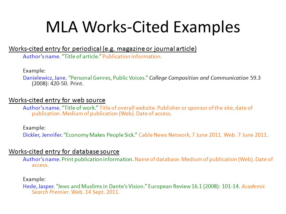 Mla format example for websites Term paper Sample
