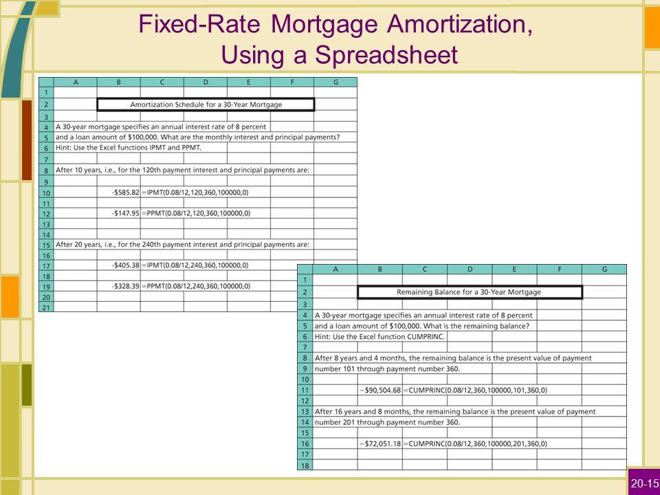 add on loan calculator - My Mortgage Home Loan
