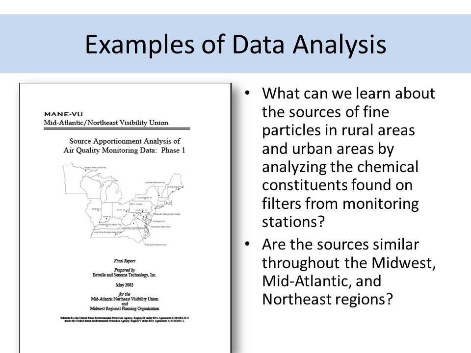 sample data analysis - Sample Analysis