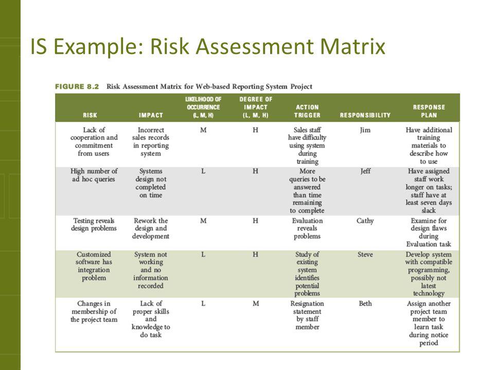 8 Managing Risk Teaching Strategies - ppt video online download