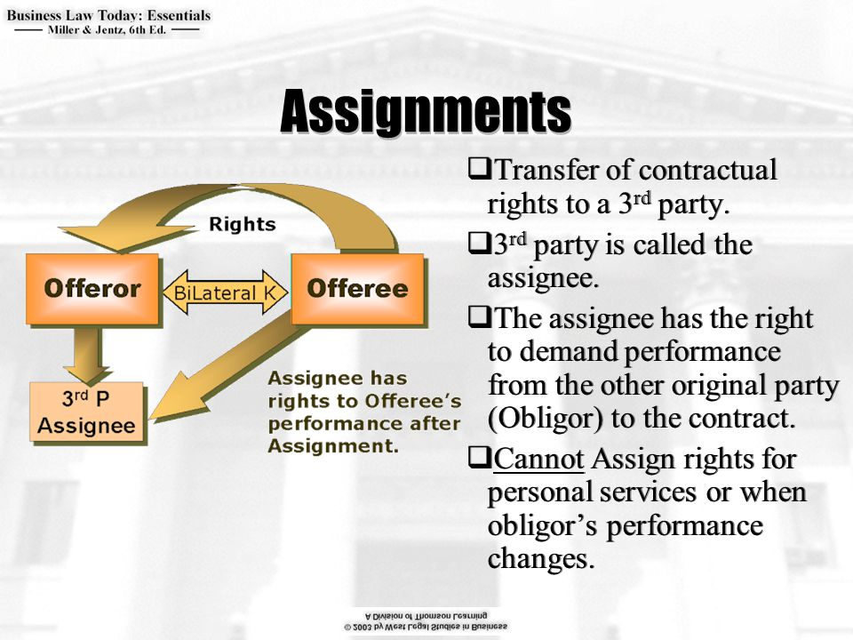 What is the difference between an assignment and a delegation? - ppt - assignment of contract