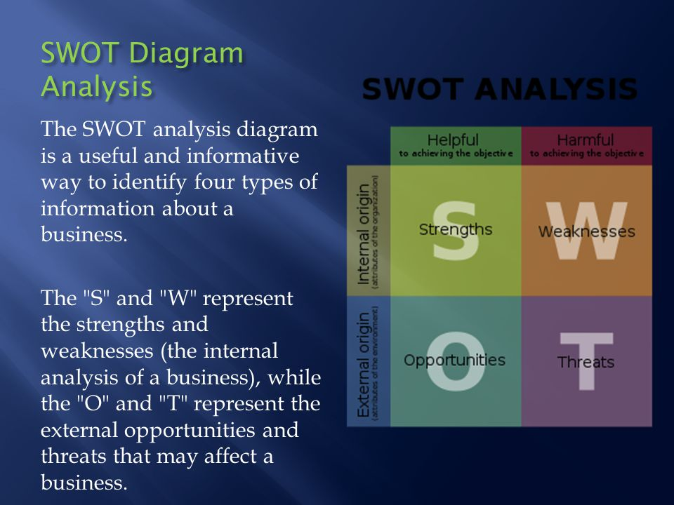 ... SWOT Analysis Advanced Marketing   Ppt Video Online Download   Business  Swot Analysis ...
