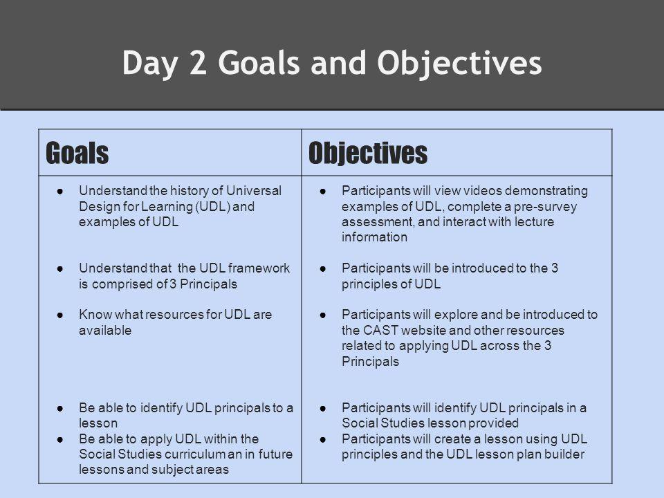 UDLLessonPlanningChecklistJPG Links For Sites Providing Pardoners - social studies lesson plan template