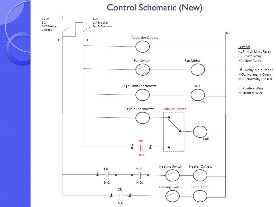 Outstanding 1985 Morgan Wiring Diagram Schematic Schematic Diagram Wiring 101 Photwellnesstrialsorg
