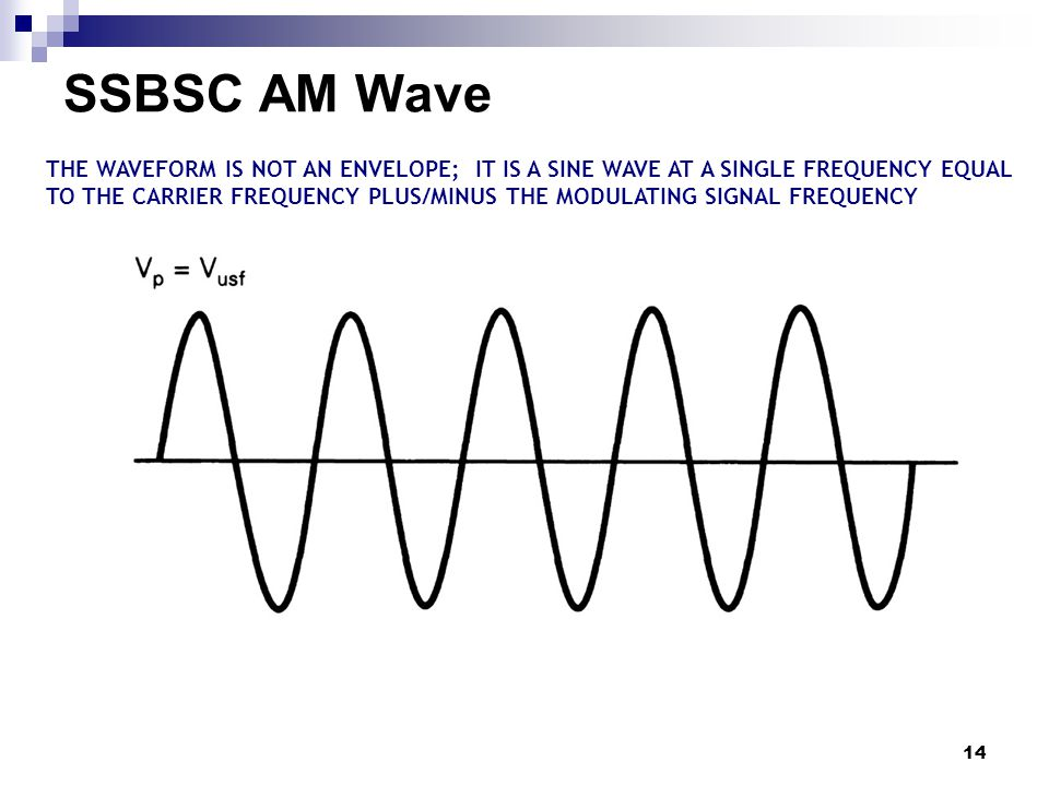 COMMUNICATION SYSTEM EEEB453 Chapter 2 AMPLITUDE MODULATION - ppt