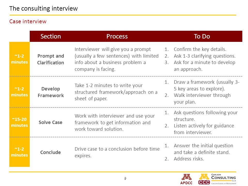 Consulting Job Interview Case Study