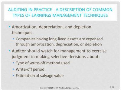 Chapter 6 A Framework for Audit Evidence - ppt download