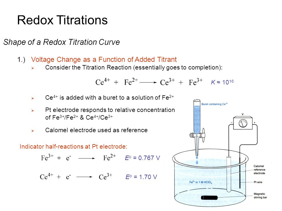 Redox Titrations Introduction 1) Redox Titration - ppt video online