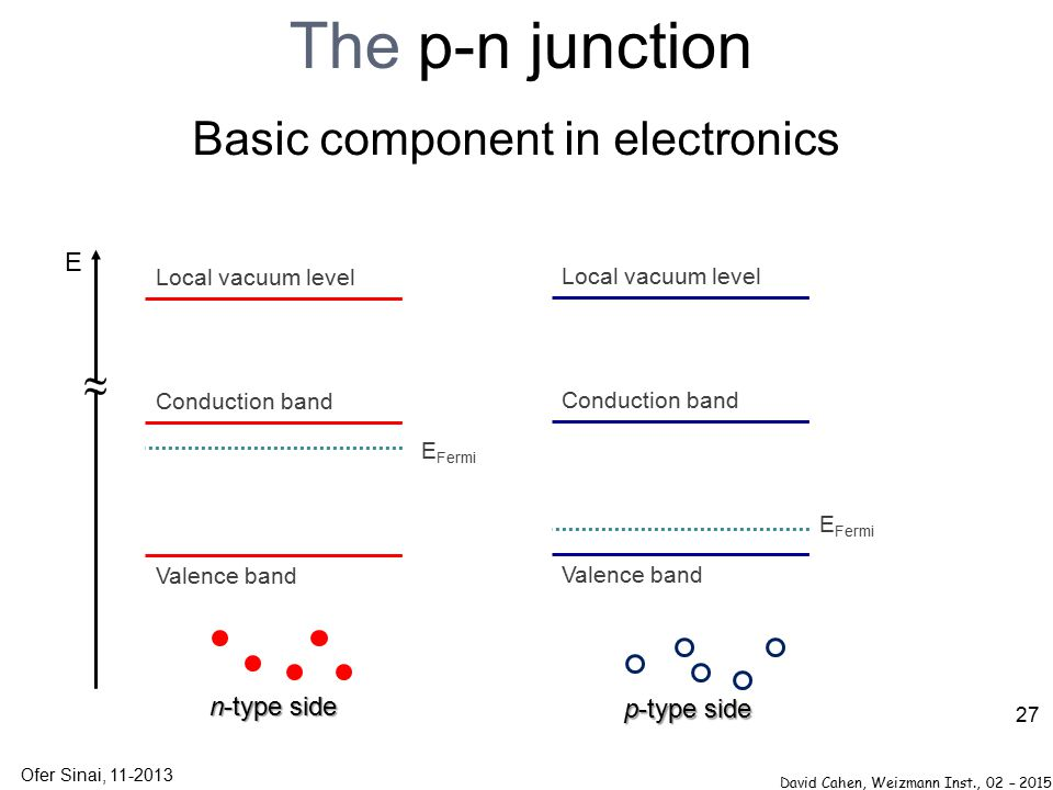 BASIC CONCEPTS OF Photovoltaics - ppt download