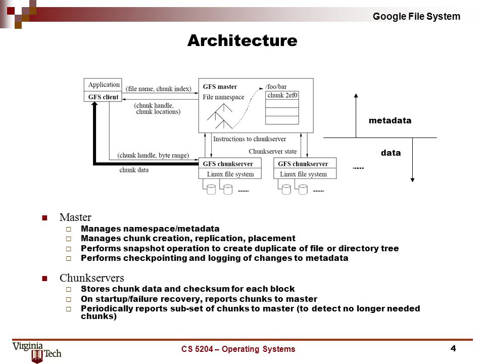 Google File System - ppt video online download - google file system