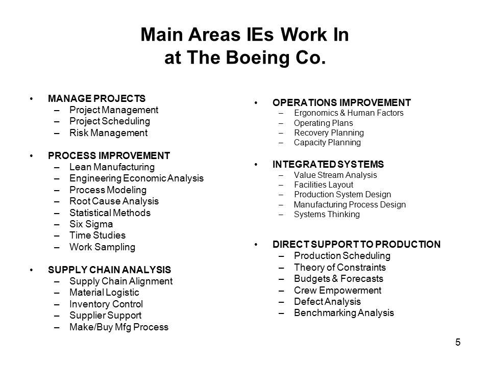 IE Job Description Steve Snelling Industrial Engineer\/Process - project engineer job description
