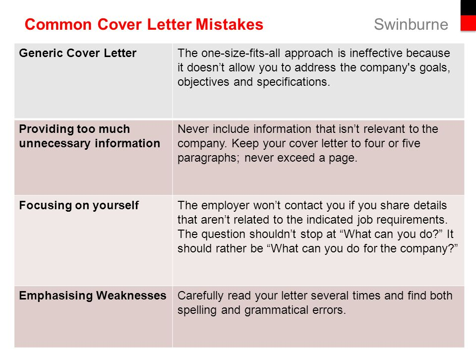 common mistakes on manager cover letter - Teacheng