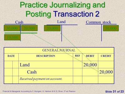 Recording Business Transactions - ppt download