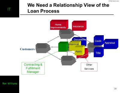 Information Technology Management - ppt video online download