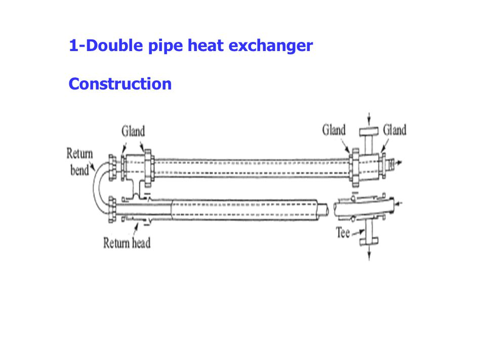 Heat exchangers The device at which heat exchange between