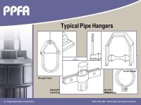 Pipe Roller Hangers - Acpfoto