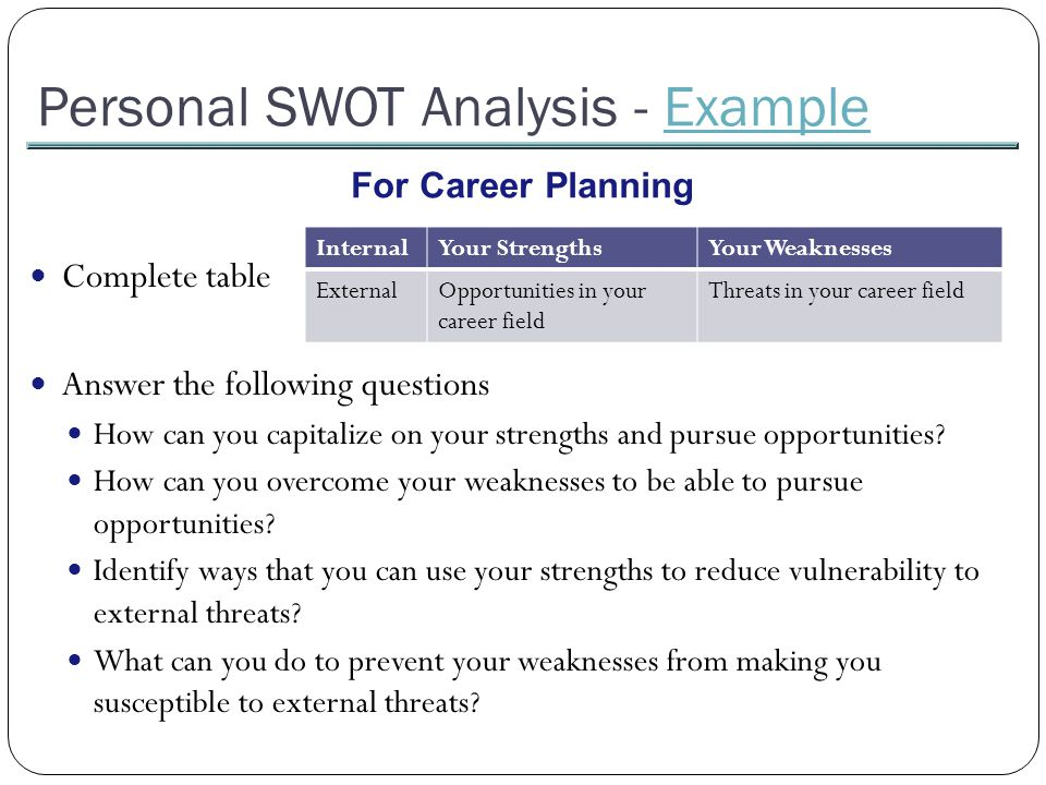 Strategic Management - ppt download - career strengths examples
