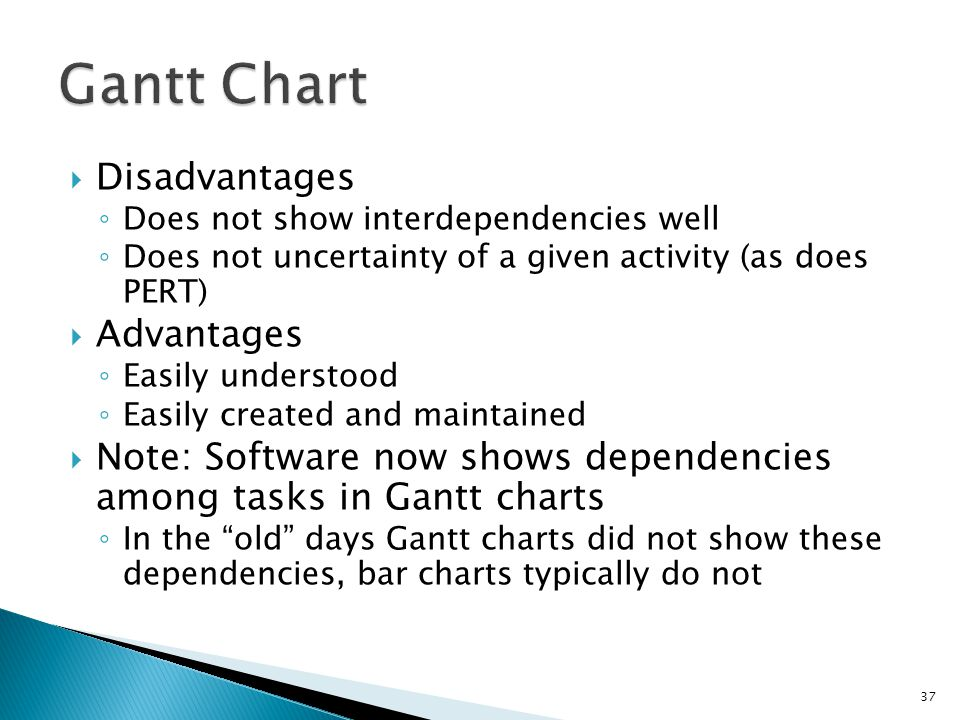 Software Project Management - ppt video online download - what does a gantt chart show