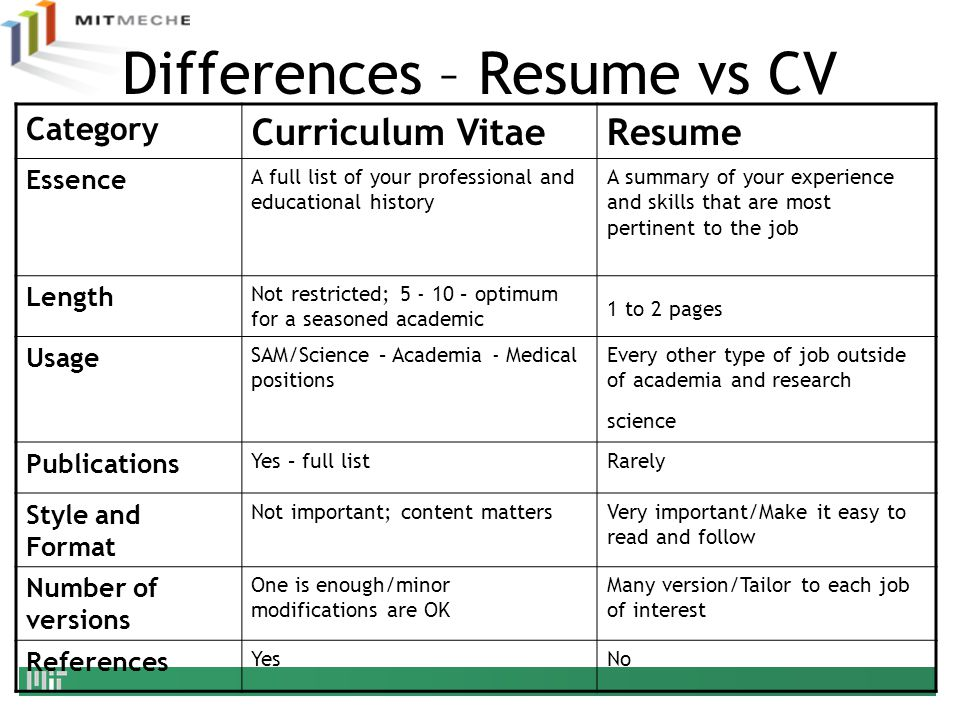 differences between cv and resumes
