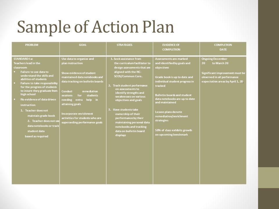 Student Action Plan Template - sarahepps -
